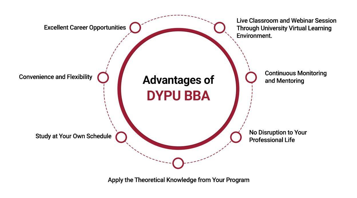 Advantages of BBA