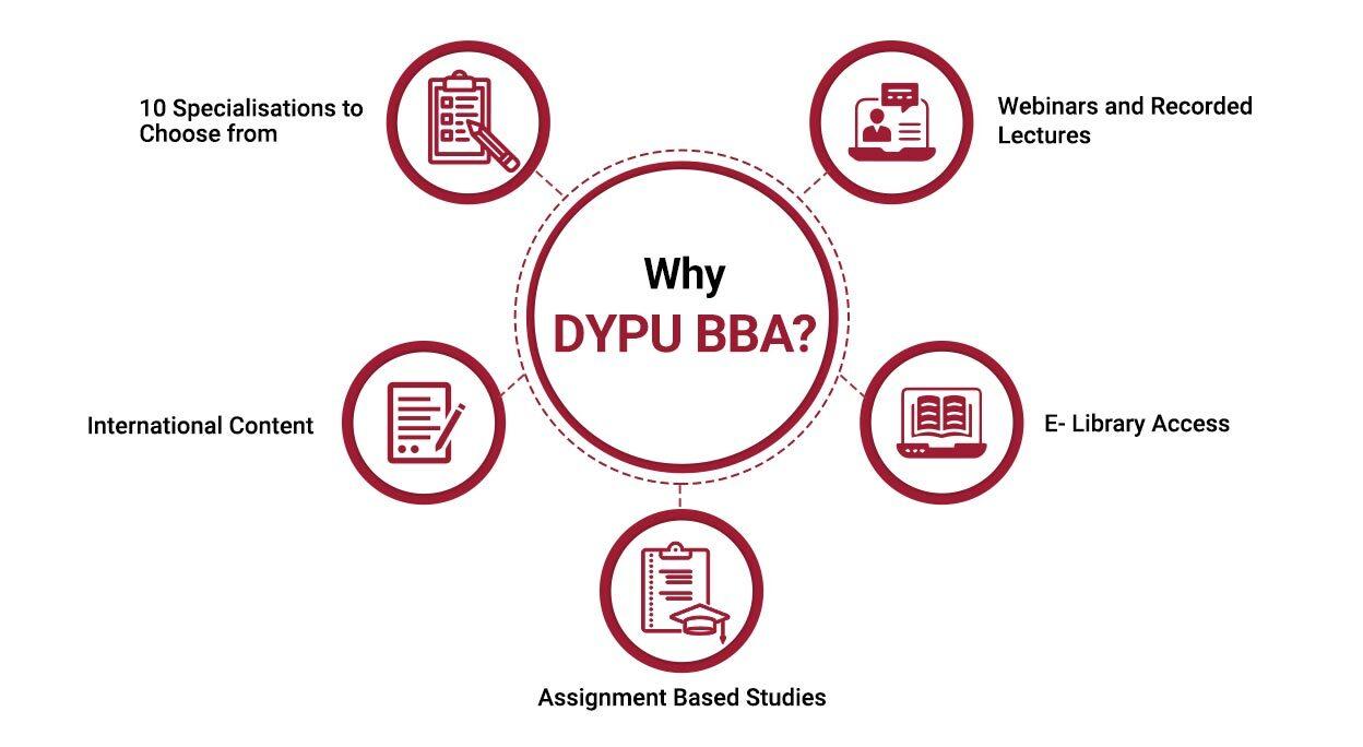 Why DYPU BBA?