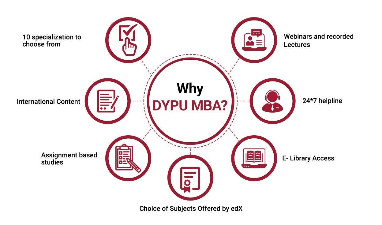 Why DYPU MBA?